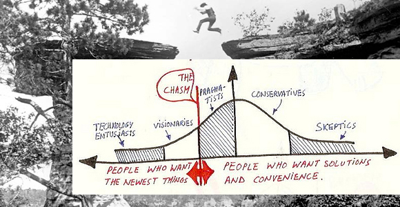 Crossing the chasm from early adopters to late adopters