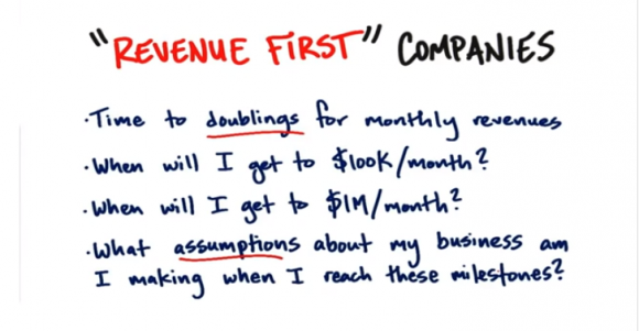 Revenue First Companies