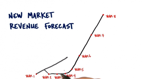 New Market Forecast