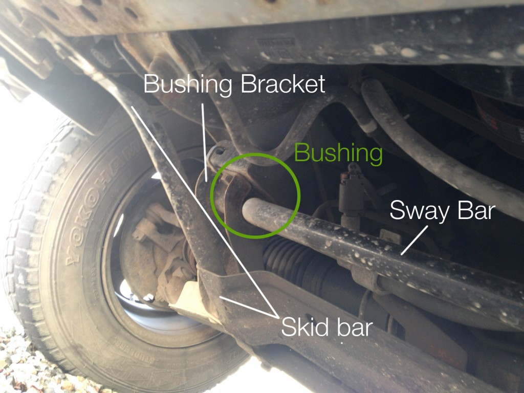 Nissan Pathfinder Sway Bar and Bushing